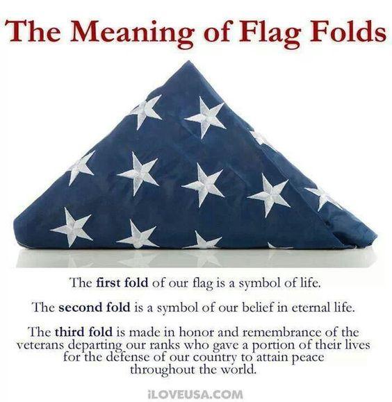 flag-fold-info